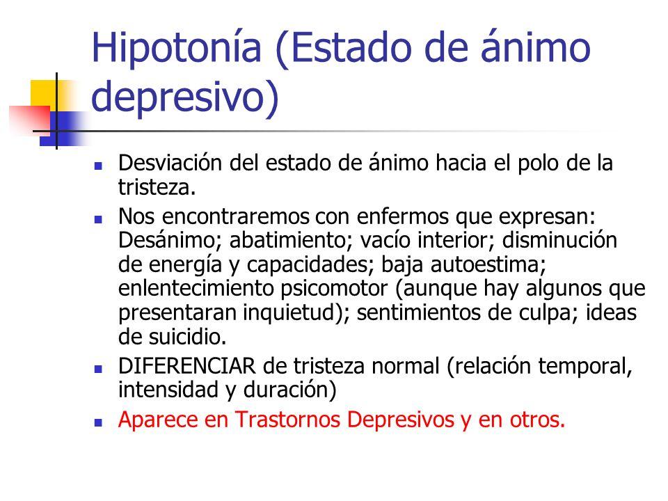 Hipotonía (Estado de ánimo depresivo) Desviación del estado de ánimo hacia el polo de la tristeza. Nos encontraremos con enfermos que expresan: Desáni