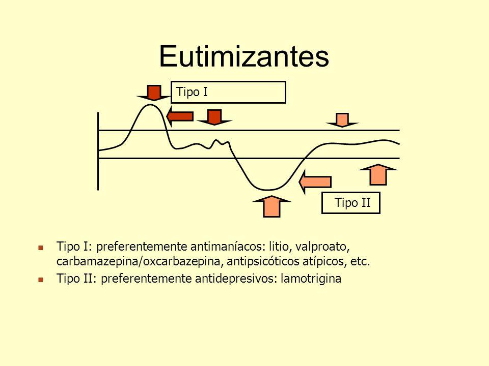 Tipo I: preferentemente antimaníacos: litio, valproato, carbamazepina/oxcarbazepina, antipsicóticos atípicos, etc. Tipo II: preferentemente antidepres