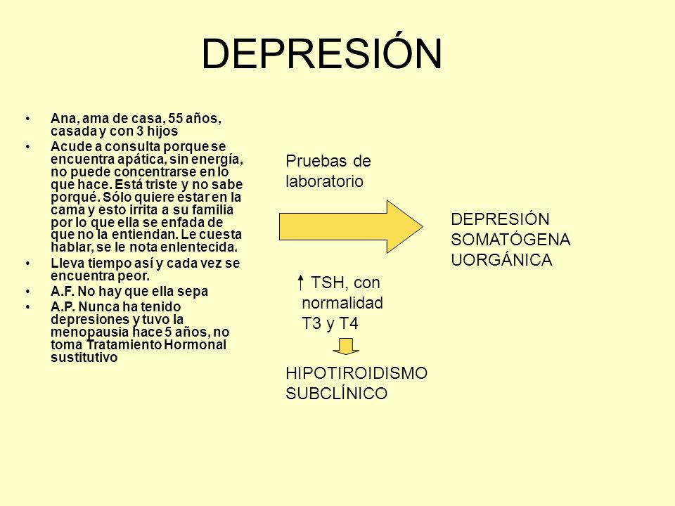 Si el episodio depresivo se acompaña de mucha ansiedad ANTIDEPRESIVOS –Tetracíclicos o de núcleo atómico Maprotilina (Ludiomil): 75 mgr/dia/por la noche Mianserina (Lantanón): 15 a 30 mgr/día/por la noche ANSIOLÍTICOS –Halazepan (Alapryl): 40 mgr/día/3 tomas