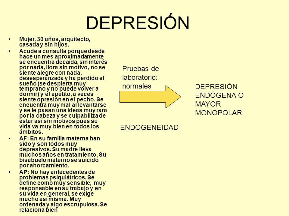 Goodwin y cols., 1990 Continúa Variación Personalidad CiclotimiaTrastorno ManíaTrastorno de ánimociclotímicabipolar IIunipolarbipolar I normal Manía Hipomanía Depresión grave Normal