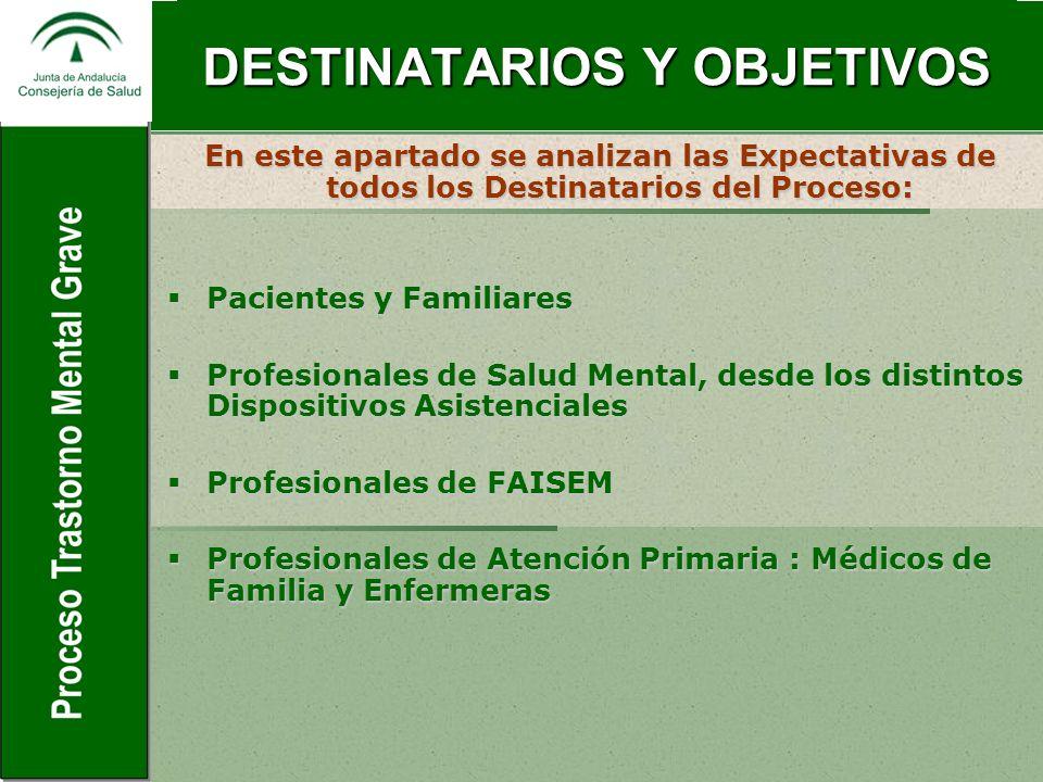 ATENCIÓN AL TRASTORNO MENTAL GRAVE Expectativas de todos los destinatarios del proceso.