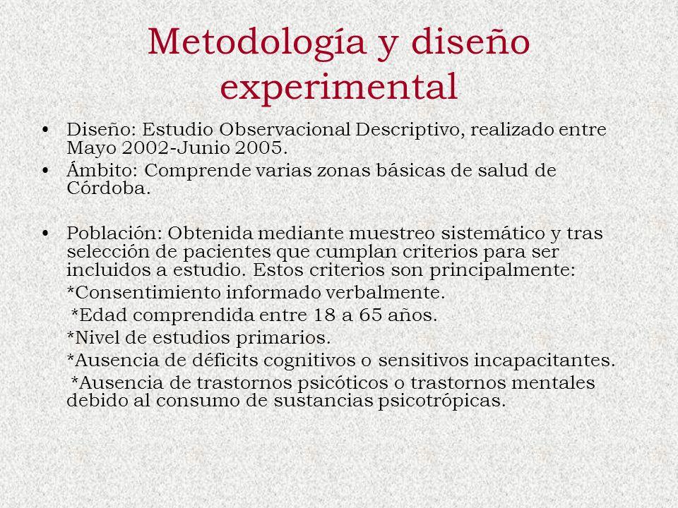 Metodología y diseño experimental Diseño: Estudio Observacional Descriptivo, realizado entre Mayo 2002-Junio 2005. Ámbito: Comprende varias zonas bási