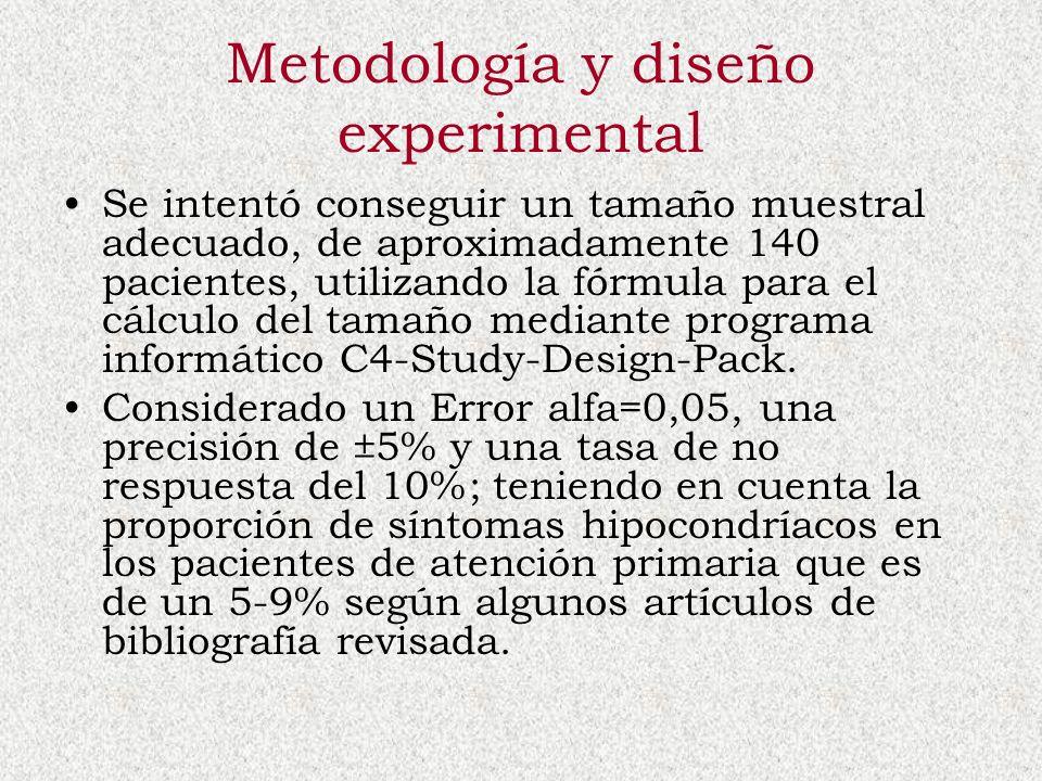 Metodología y diseño experimental Se intentó conseguir un tamaño muestral adecuado, de aproximadamente 140 pacientes, utilizando la fórmula para el cá
