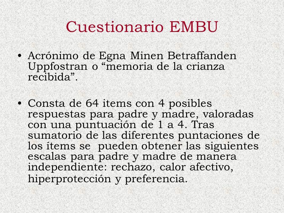Cuestionario EMBU Acrónimo de Egna Minen Betraffanden Uppfostran o memoria de la crianza recibida. Consta de 64 items con 4 posibles respuestas para p