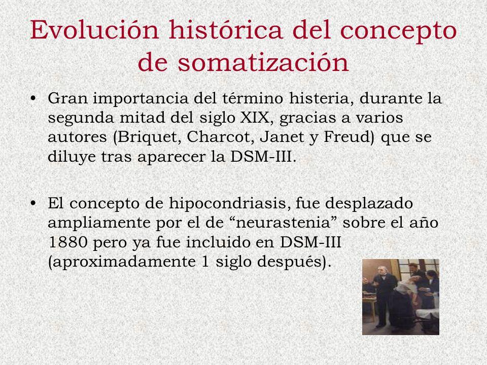 Evolución histórica del concepto de somatización Gran importancia del término histeria, durante la segunda mitad del siglo XIX, gracias a varios autor