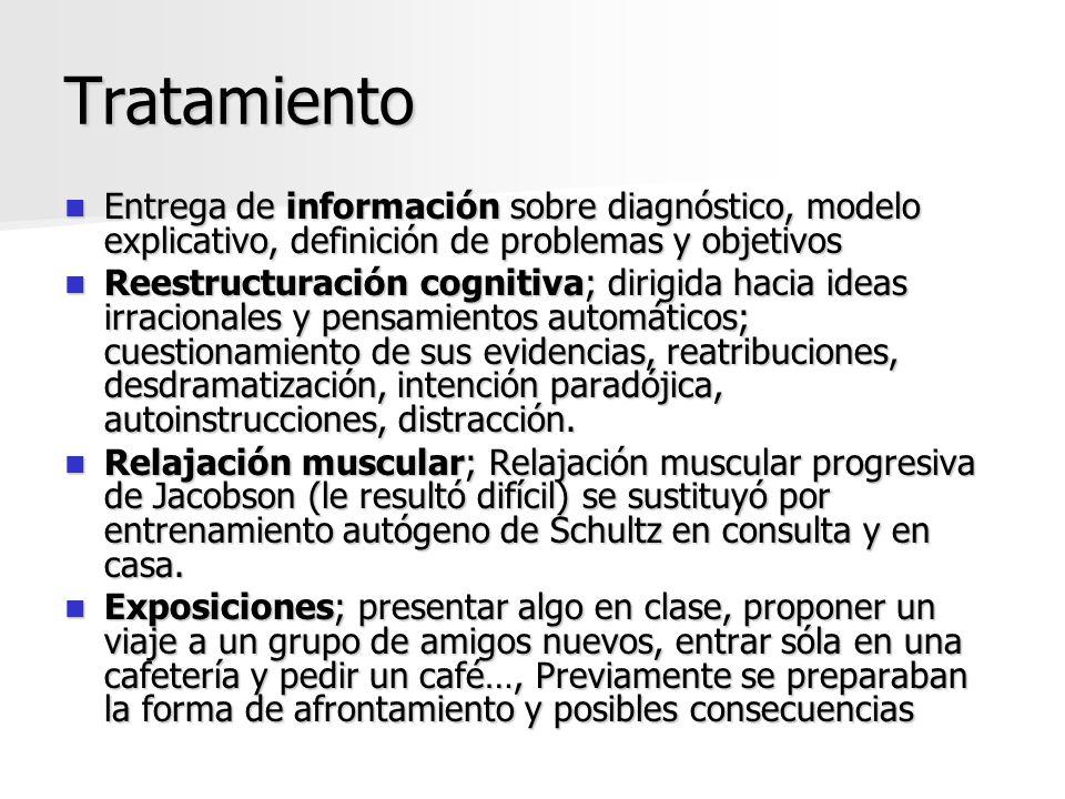 Tratamiento Entrega de información sobre diagnóstico, modelo explicativo, definición de problemas y objetivos Entrega de información sobre diagnóstico