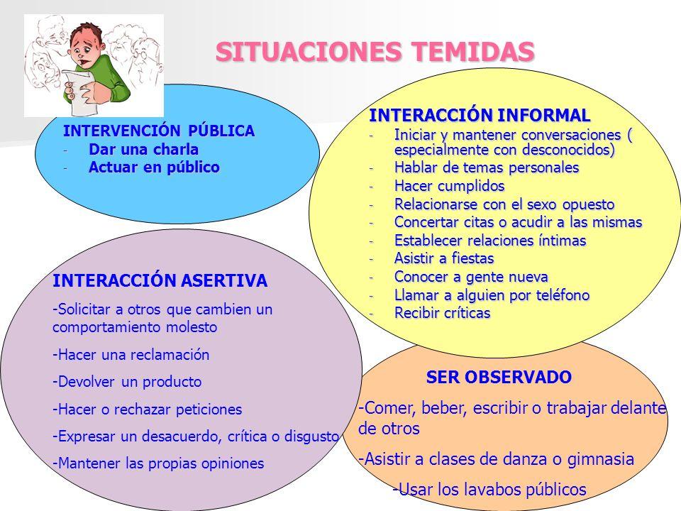 SITUACIONES TEMIDAS INTERVENCIÓN PÚBLICA - Dar una charla - Actuar en público INTERACCIÓN INFORMAL - Iniciar y mantener conversaciones ( especialmente