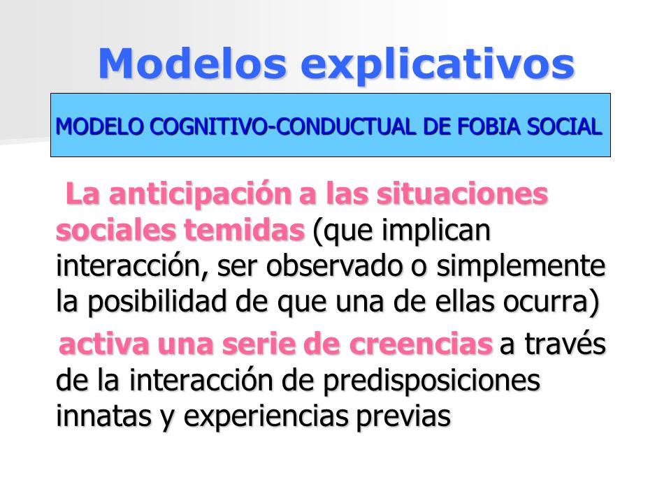 Modelos explicativos La anticipación a las situaciones sociales temidas (que implican interacción, ser observado o simplemente la posibilidad de que u