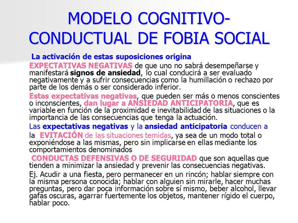 MODELO COGNITIVO- CONDUCTUAL DE FOBIA SOCIAL La activación de estas suposiciones origina La activación de estas suposiciones origina EXPECTATIVAS NEGA
