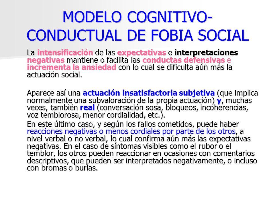 MODELO COGNITIVO- CONDUCTUAL DE FOBIA SOCIAL La intensificación de las expectativas e interpretaciones negativas mantiene o facilita las conductas def