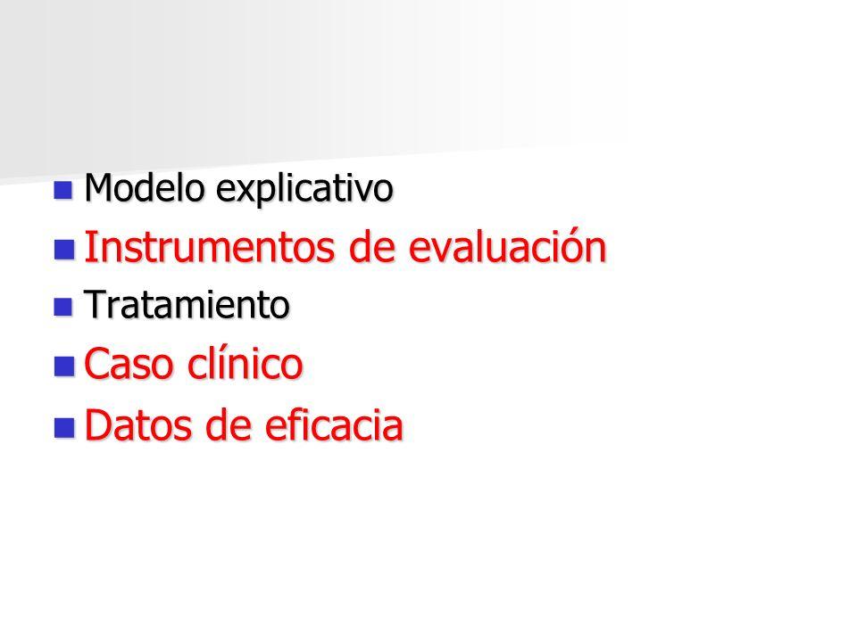 Modelo explicativo Modelo explicativo Instrumentos de evaluación Instrumentos de evaluación Tratamiento Tratamiento Caso clínico Caso clínico Datos de