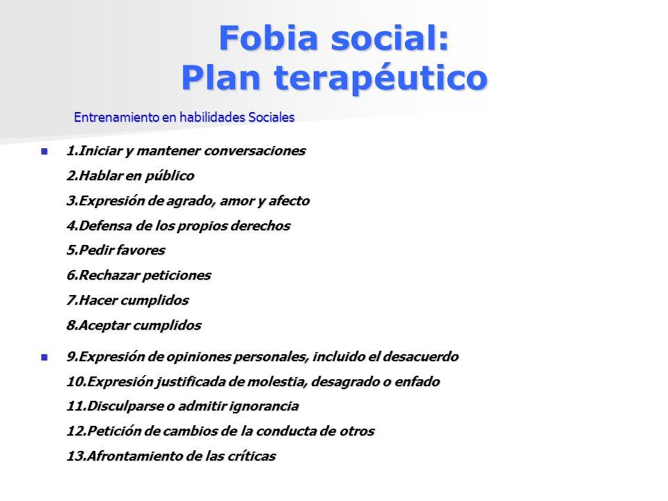 Fobia social: Plan terapéutico Entrenamiento en habilidades Sociales 1.Iniciar y mantener conversaciones 2.Hablar en público 3.Expresión de agrado, am
