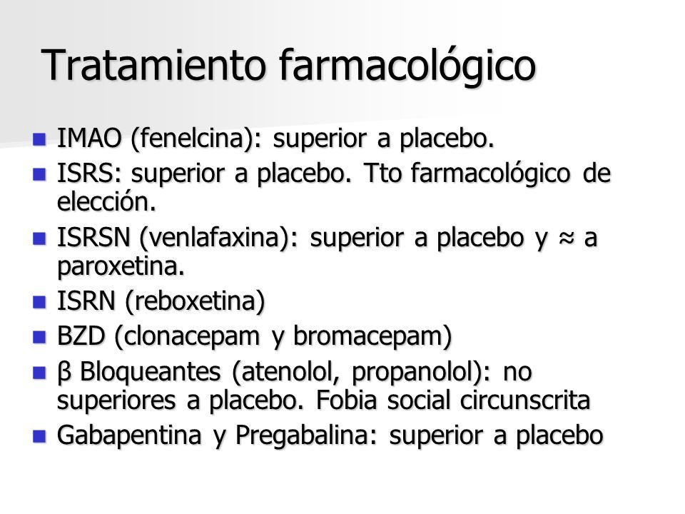 Tratamiento farmacológico IMAO (fenelcina): superior a placebo. IMAO (fenelcina): superior a placebo. ISRS: superior a placebo. Tto farmacológico de e