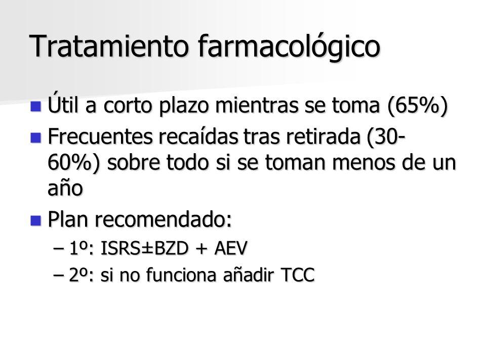 Útil a corto plazo mientras se toma (65%) Útil a corto plazo mientras se toma (65%) Frecuentes recaídas tras retirada (30- 60%) sobre todo si se toman