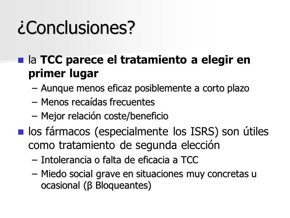 ¿Conclusiones? la TCC parece el tratamiento a elegir en primer lugar –Aunque menos eficaz posiblemente a corto plazo –Menos recaídas frecuentes –Mejor