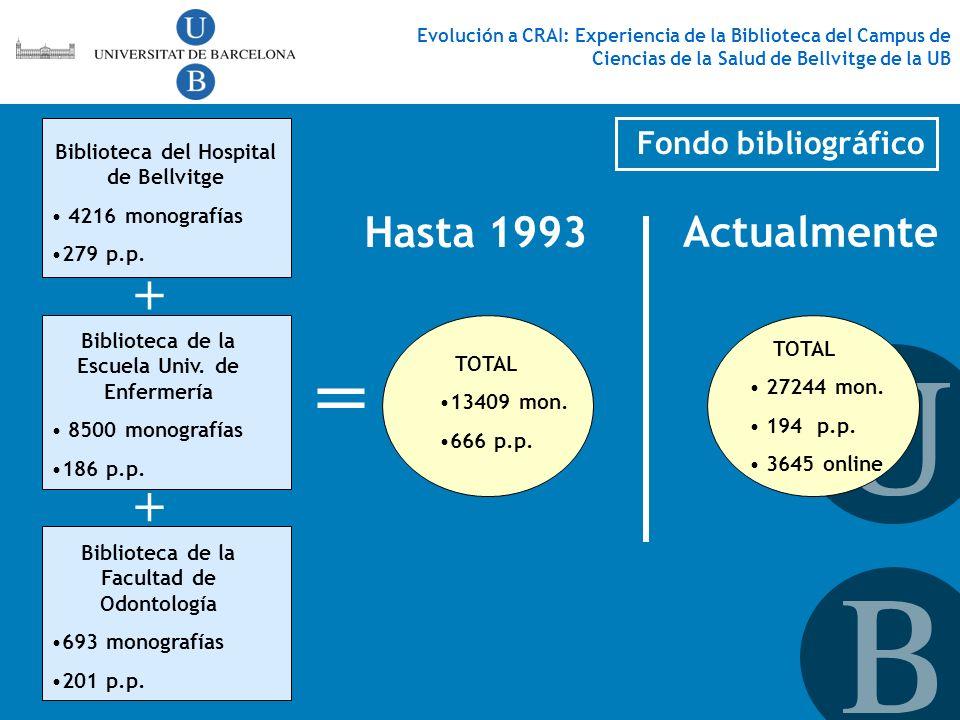 Evolución a CRAI: Experiencia de la Biblioteca del Campus de Ciencias de la Salud de Bellvitge de la UB TOTAL 13409 mon. 666 p.p. Biblioteca del Hospi