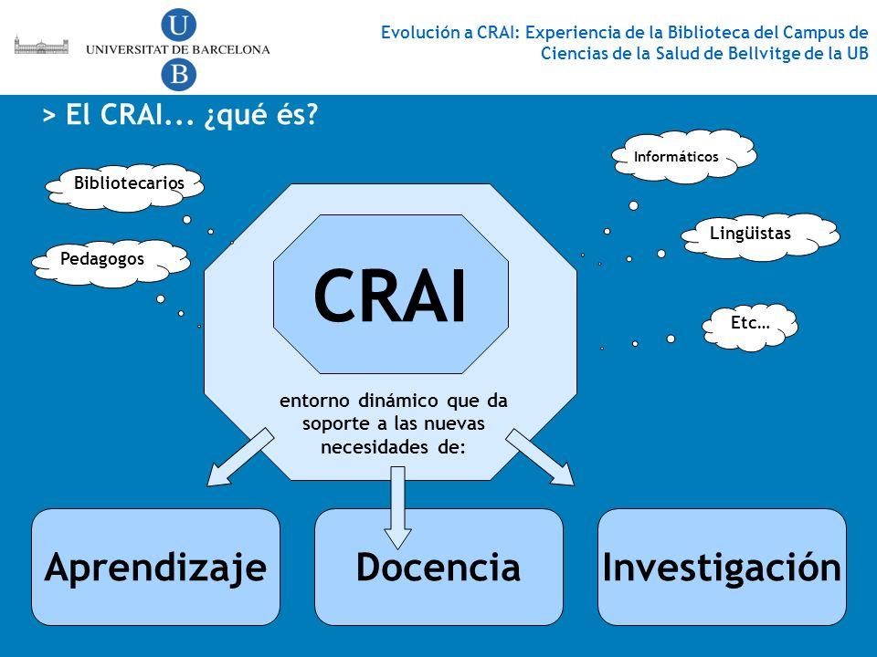 > El CRAI... ¿qué és? AprendizajeInvestigación CRAI entorno dinámico que da soporte a las nuevas necesidades de: Docencia Bibliotecarios Informáticos