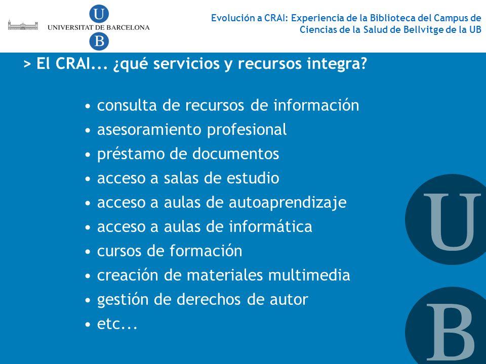> El CRAI... ¿qué servicios y recursos integra? consulta de recursos de información asesoramiento profesional préstamo de documentos acceso a salas de