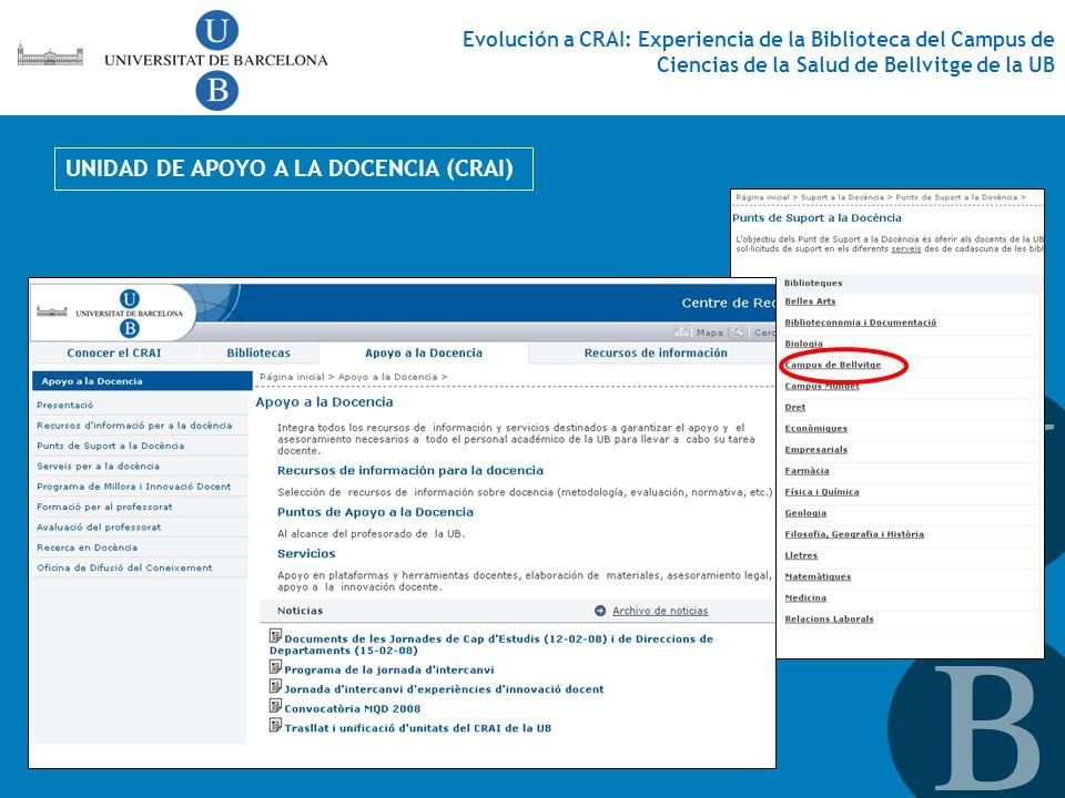 UNIDAD DE APOYO A LA DOCENCIA (CRAI) Evolución a CRAI: Experiencia de la Biblioteca del Campus de Ciencias de la Salud de Bellvitge de la UB