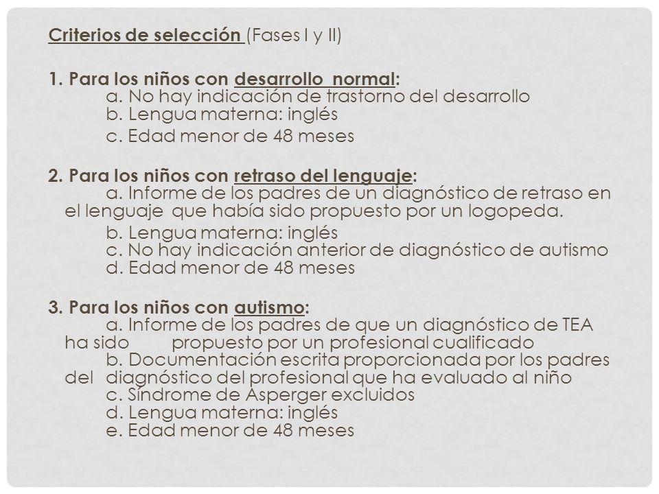 Criterios de selección (Fases I y II) 1. Para los niños con desarrollo normal: a. No hay indicación de trastorno del desarrollo b. Lengua materna: ing