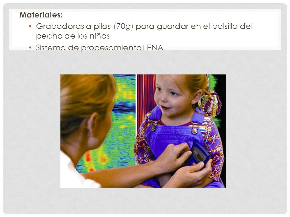 Materiales: Grabadoras a pilas (70g) para guardar en el bolsillo del pecho de los niños Sistema de procesamiento LENA