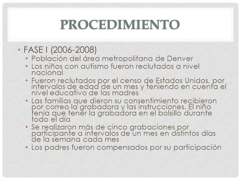 PROCEDIMIENTO FASE I (2006-2008) Población del área metropolitana de Denver Los niños con autismo fueron reclutados a nivel nacional Fueron reclutados