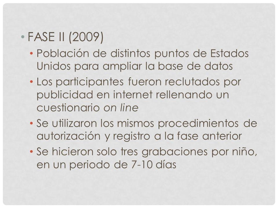 FASE II (2009) Población de distintos puntos de Estados Unidos para ampliar la base de datos Los participantes fueron reclutados por publicidad en int