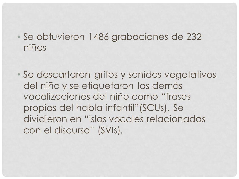 Se obtuvieron 1486 grabaciones de 232 niños Se descartaron gritos y sonidos vegetativos del niño y se etiquetaron las demás vocalizaciones del niño co