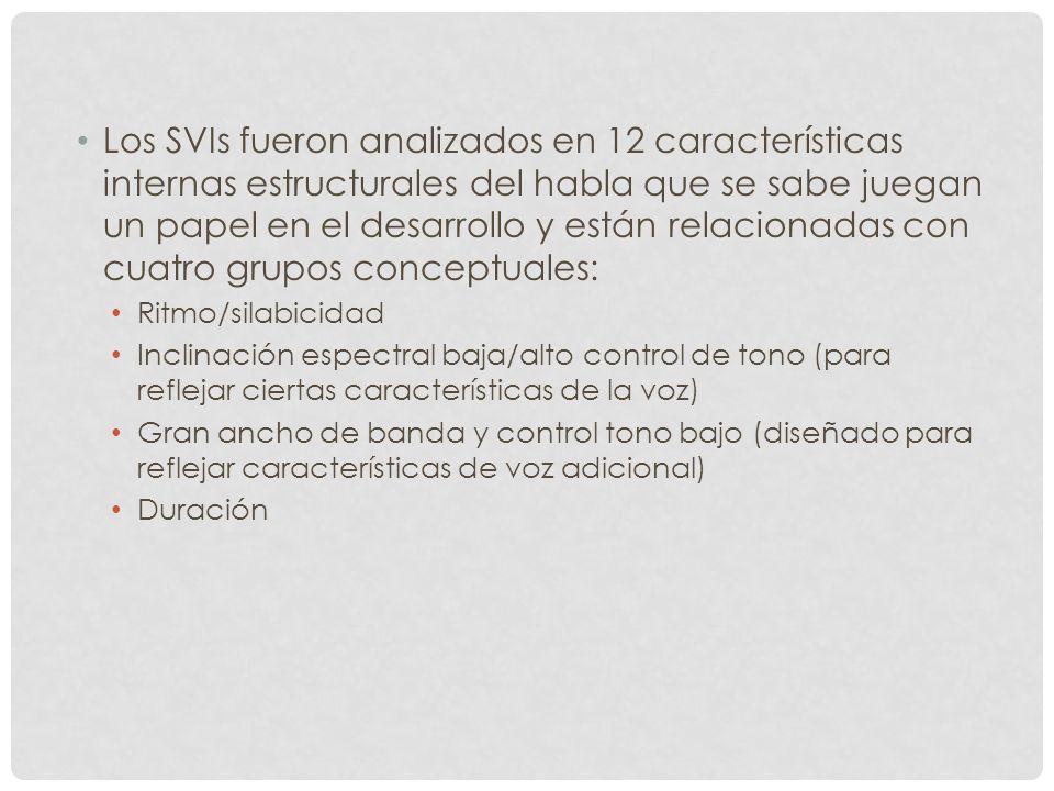 Los SVIs fueron analizados en 12 características internas estructurales del habla que se sabe juegan un papel en el desarrollo y están relacionadas co
