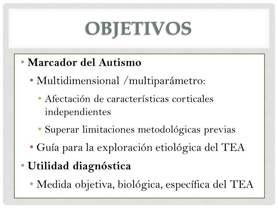 OBJETIVOS Marcador del Autismo Multidimensional /multiparámetro: Afectación de características corticales independientes Superar limitaciones metodoló