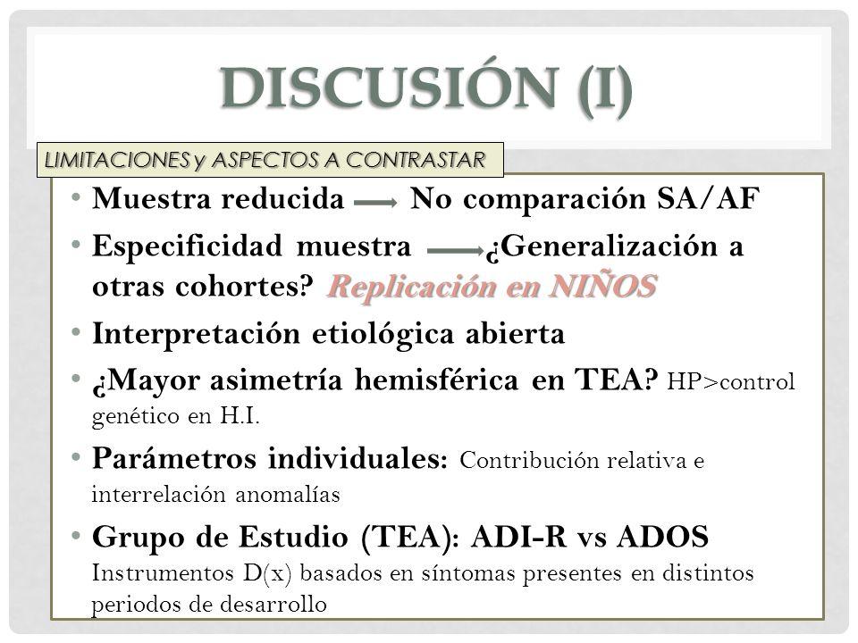 DISCUSIÓN (I) Muestra reducida No comparación SA/AF Replicación en NIÑOS Especificidad muestra ¿Generalización a otras cohortes? Replicación en NIÑOS