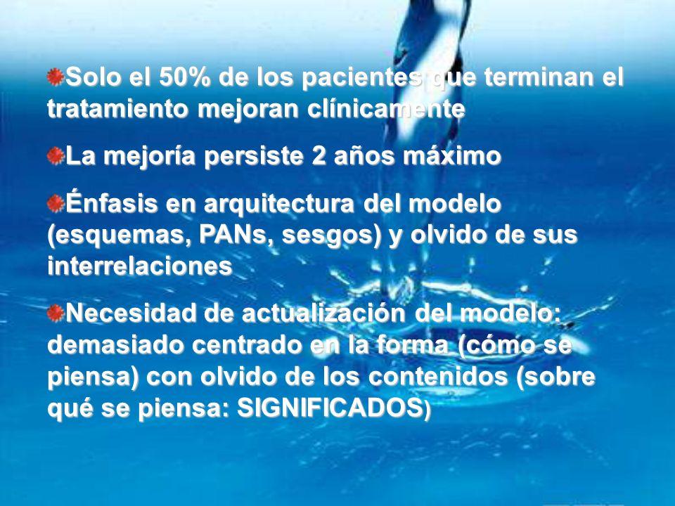 Solo el 50% de los pacientes que terminan el tratamiento mejoran clínicamente La mejoría persiste 2 años máximo Énfasis en arquitectura del modelo (es
