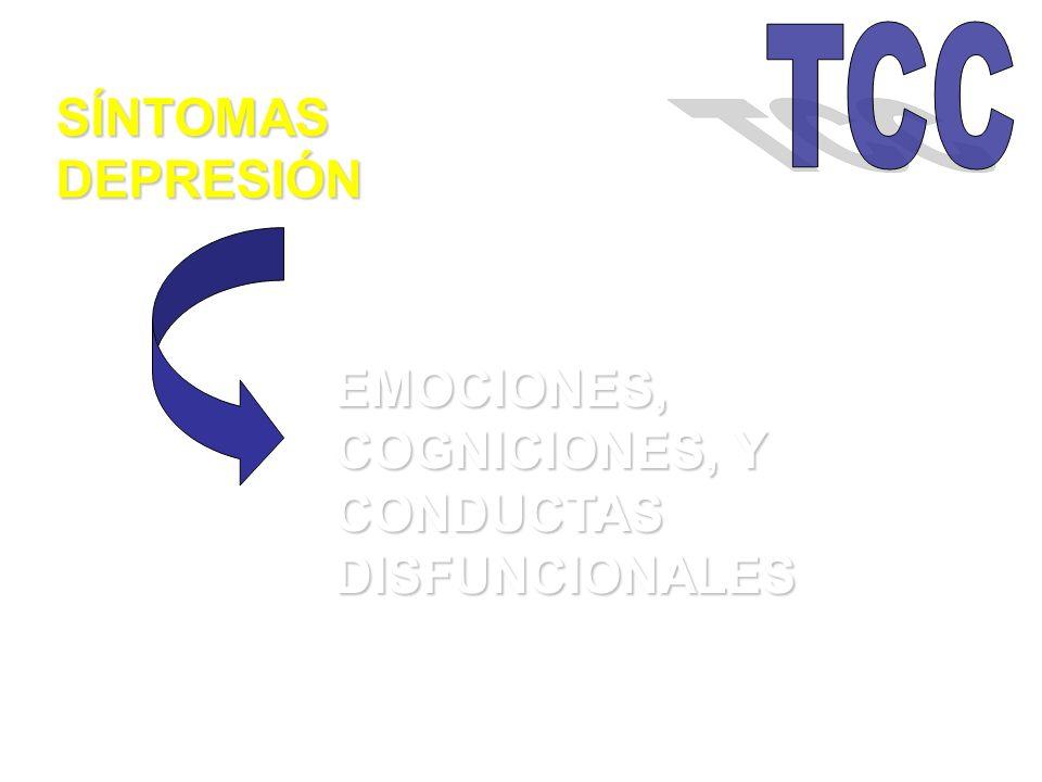 SÍNTOMAS DEPRESIÓN EMOCIONES, COGNICIONES, Y CONDUCTAS DISFUNCIONALES