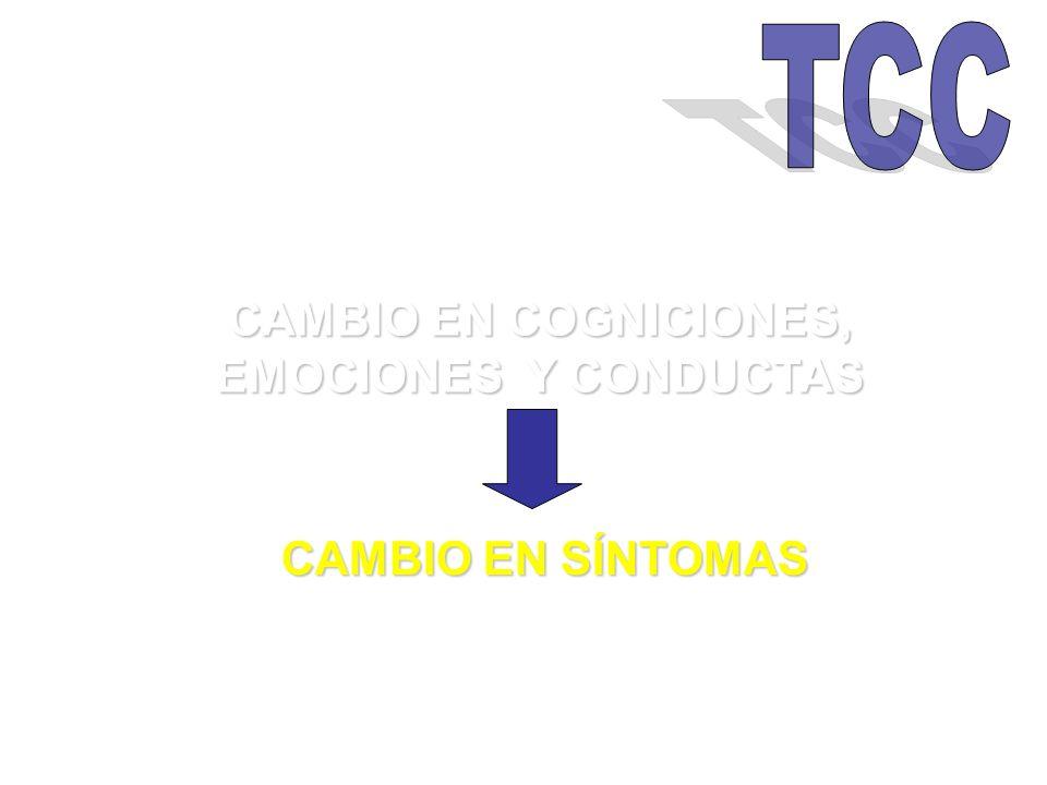 CAMBIO EN COGNICIONES, EMOCIONES Y CONDUCTAS CAMBIO EN SÍNTOMAS