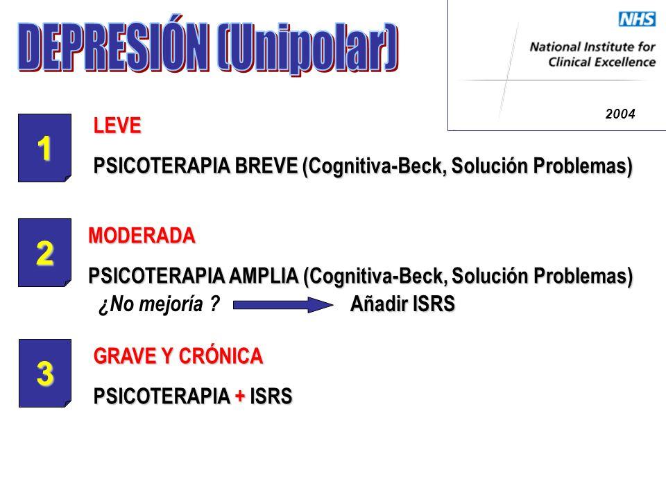 2004 1 LEVE PSICOTERAPIA BREVE (Cognitiva-Beck, Solución Problemas) 2 3 MODERADA PSICOTERAPIA AMPLIA (Cognitiva-Beck, Solución Problemas) ¿No mejoría