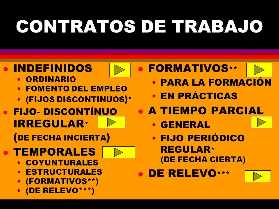CONTRATOS DE TRABAJO l INDEFINIDOS ORDINARIO FOMENTO DEL EMPLEO (FIJOS DISCONTINUOS ) * l FIJO- DISCONTÍNUO IRREGULAR * ( DE FECHA INCIERTA ) l TEMPOR