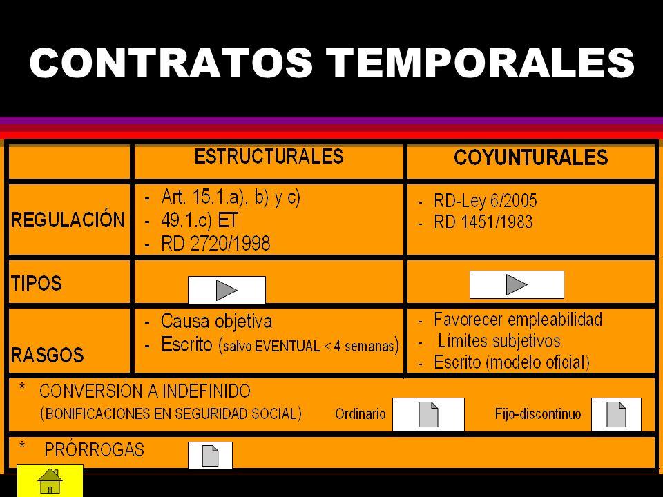 TEMPORAL ESTRUCTURAL reltra10: