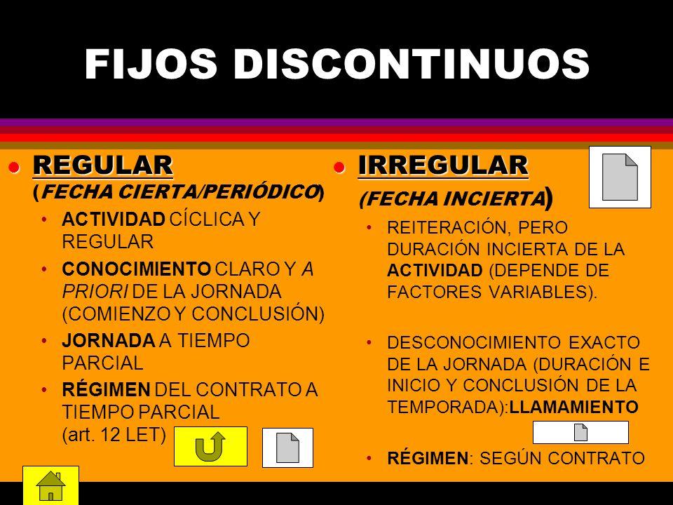 FIJOS DISCONTINUOS l REGULAR l REGULAR (FECHA CIERTA/PERIÓDICO) ACTIVIDAD CÍCLICA Y REGULAR CONOCIMIENTO CLARO Y A PRIORI DE LA JORNADA (COMIENZO Y CO