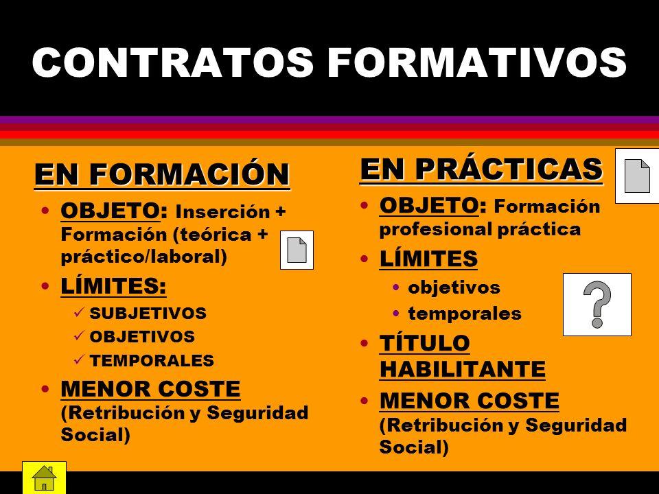 CONTRATOS FORMATIVOS EN FORMACIÓN OBJETO: Inserción + Formación (teórica + práctico/laboral) LÍMITES: SUBJETIVOS OBJETIVOS TEMPORALES MENOR COSTE (Ret