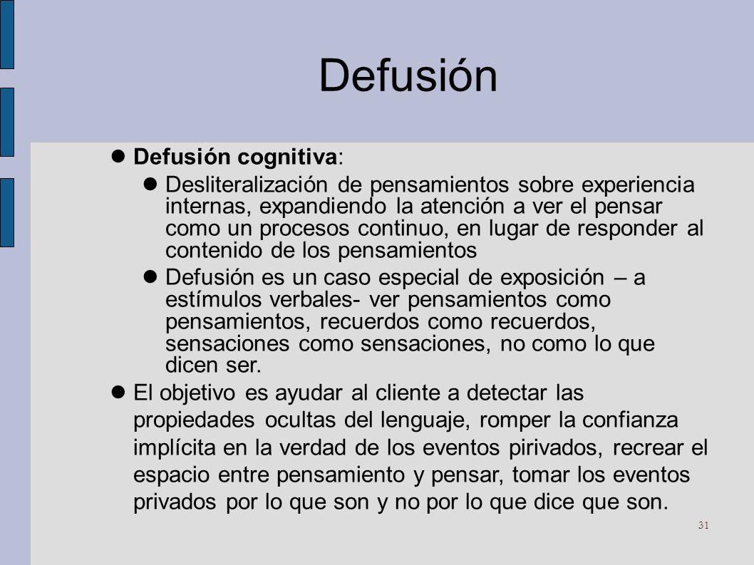 Defusión Defusión cognitiva: Desliteralización de pensamientos sobre experiencia internas, expandiendo la atención a ver el pensar como un procesos co