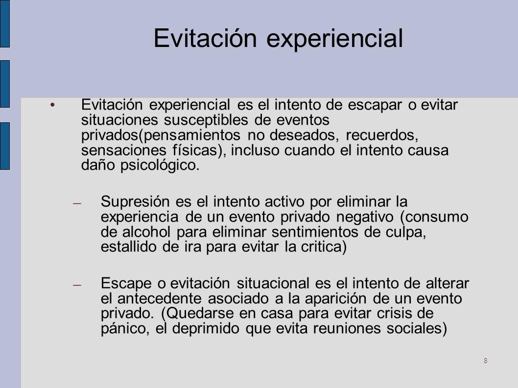 Evitación experiencial Evitación experiencial es el intento de escapar o evitar situaciones susceptibles de eventos privados(pensamientos no deseados,