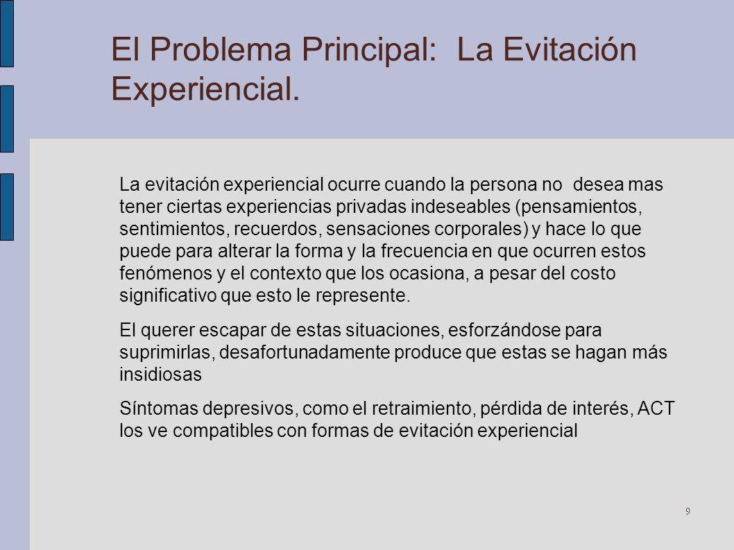 La evitación experiencial ocurre cuando la persona no desea mas tener ciertas experiencias privadas indeseables (pensamientos, sentimientos, recuerdos