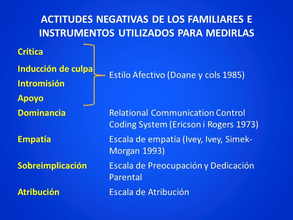 ACTITUDES NEGATIVAS DE LOS FAMILIARES E INSTRUMENTOS UTILIZADOS PARA MEDIRLAS Crítica Estilo Afectivo (Doane y cols 1985) Inducción de culpa Intromisi