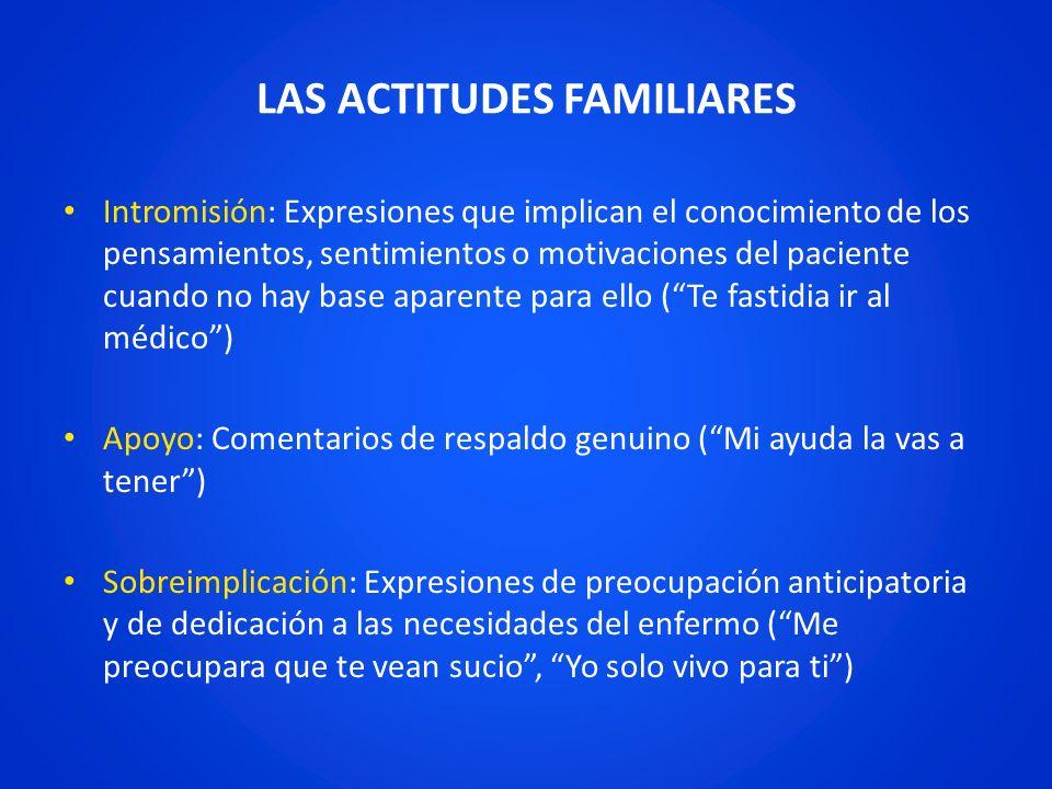 LAS ACTITUDES FAMILIARES Intromisión: Expresiones que implican el conocimiento de los pensamientos, sentimientos o motivaciones del paciente cuando no