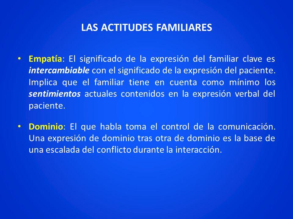 LAS ACTITUDES FAMILIARES Empatía: El significado de la expresión del familiar clave es intercambiable con el significado de la expresión del paciente.