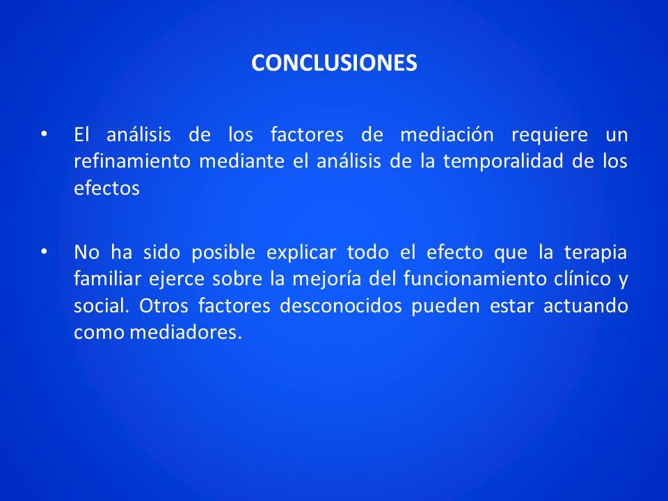CONCLUSIONES El análisis de los factores de mediación requiere un refinamiento mediante el análisis de la temporalidad de los efectos No ha sido posib