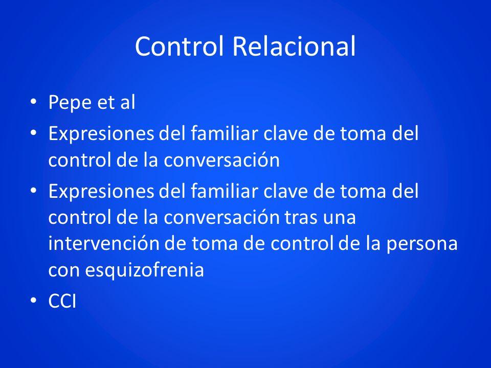 Control Relacional Pepe et al Expresiones del familiar clave de toma del control de la conversación Expresiones del familiar clave de toma del control