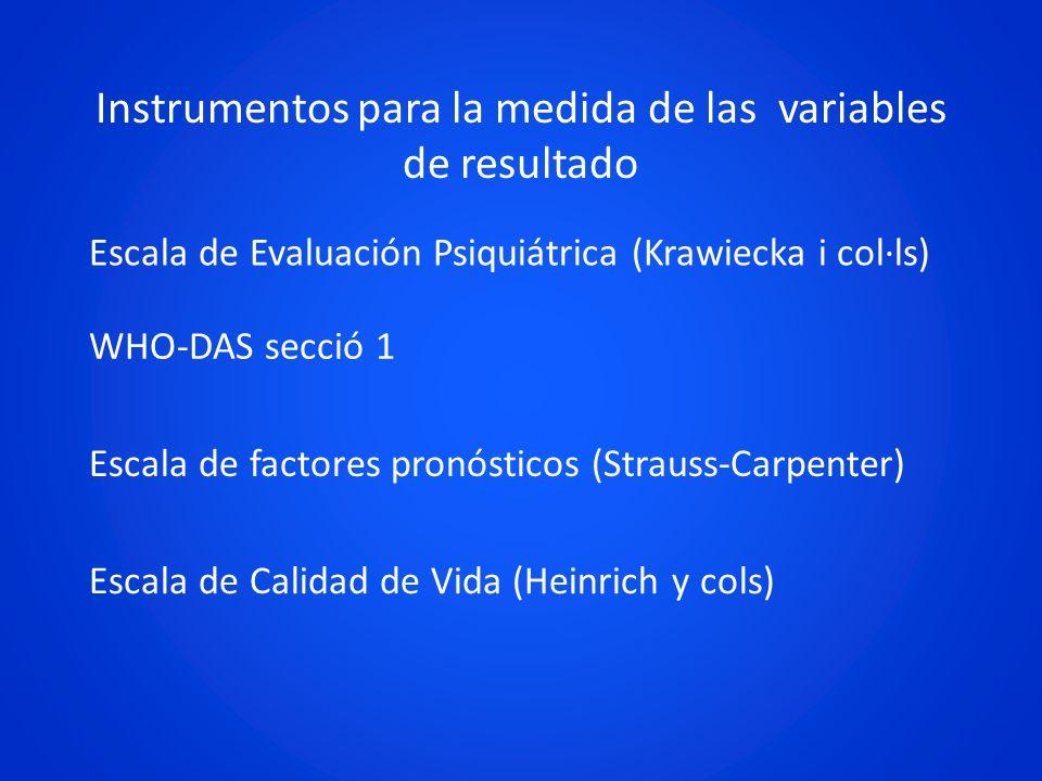 Instrumentos para la medida de las variables de resultado Escala de Evaluación Psiquiátrica (Krawiecka i col·ls) WHO-DAS secció 1 Escala de factores p