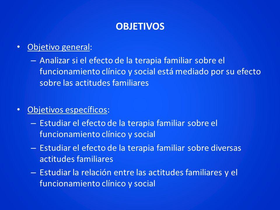 OBJETIVOS Objetivo general: – Analizar si el efecto de la terapia familiar sobre el funcionamiento clínico y social está mediado por su efecto sobre l