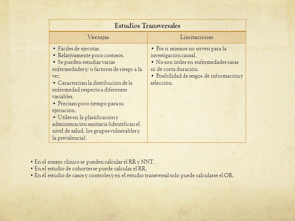 Estudios Transversales VentajasLimitaciones Fáciles de ejecutar. Relativamente poco costosos. Se pueden estudiar varias enfermedades y/o factores de r